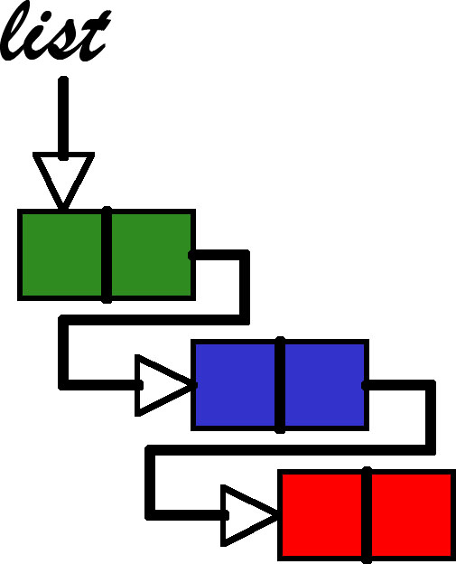problem solving for grade 6