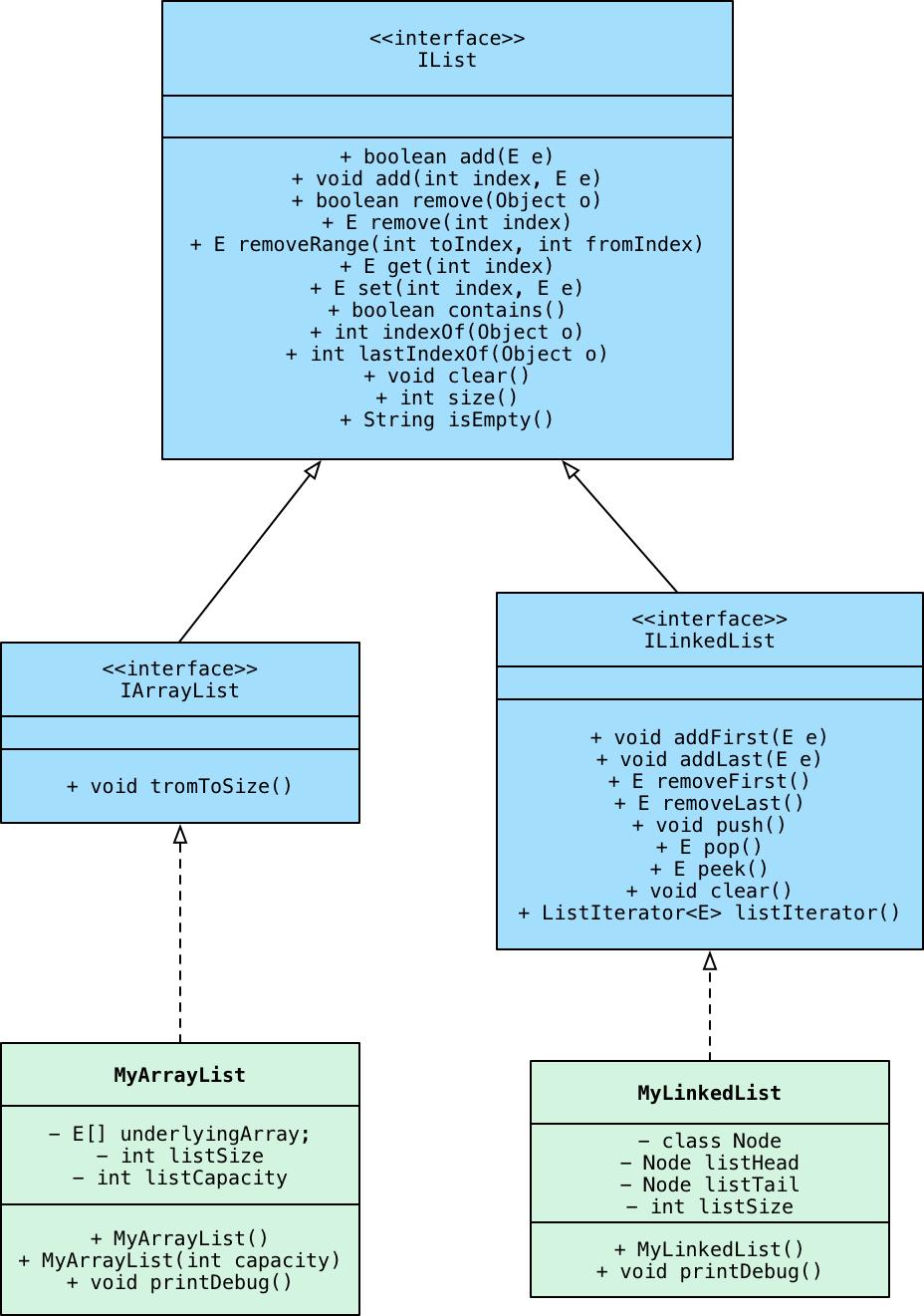 CS165 Programming Lab Assignment: P6