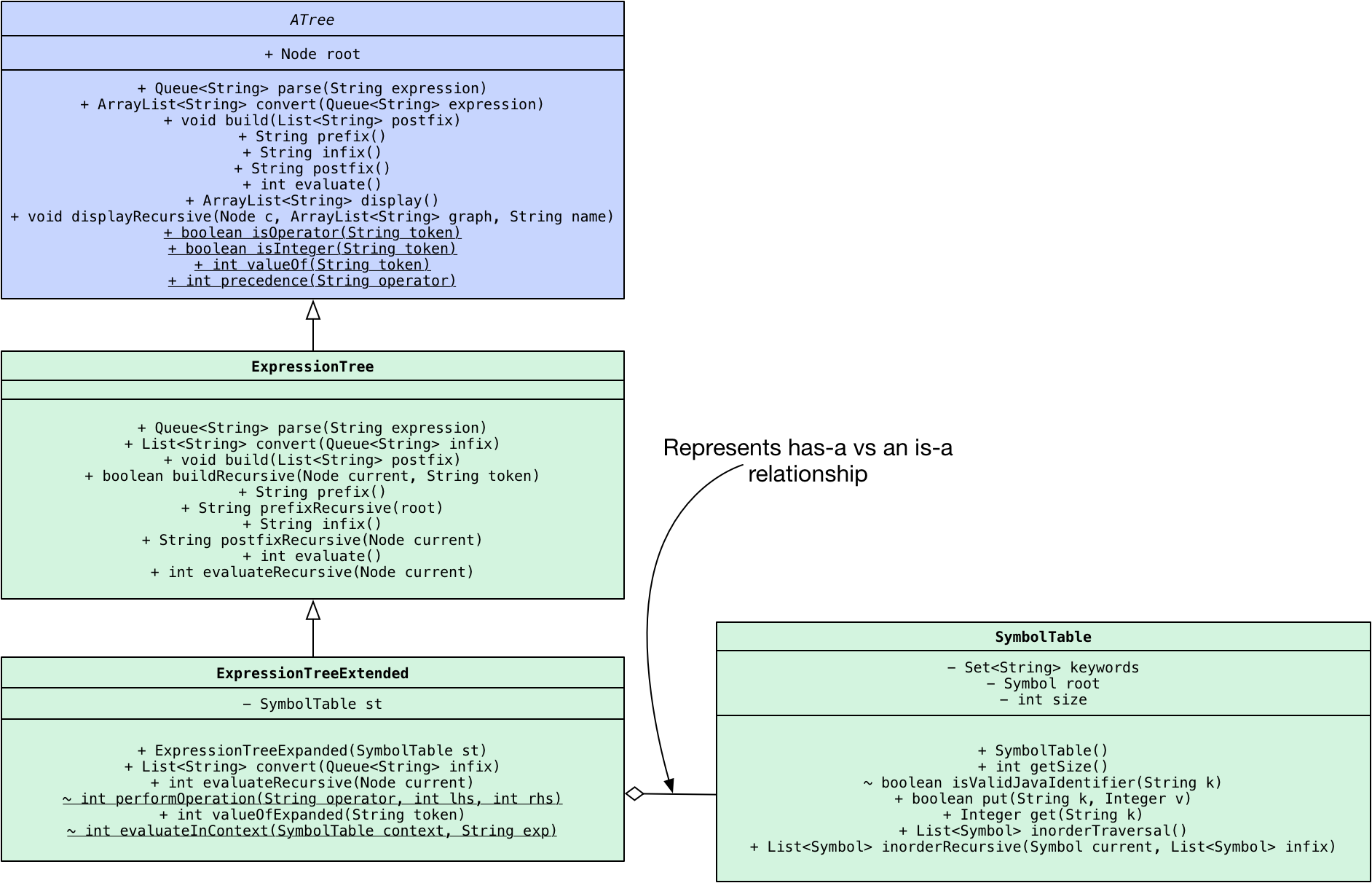 Programming assignment p8 directions ccuart Images